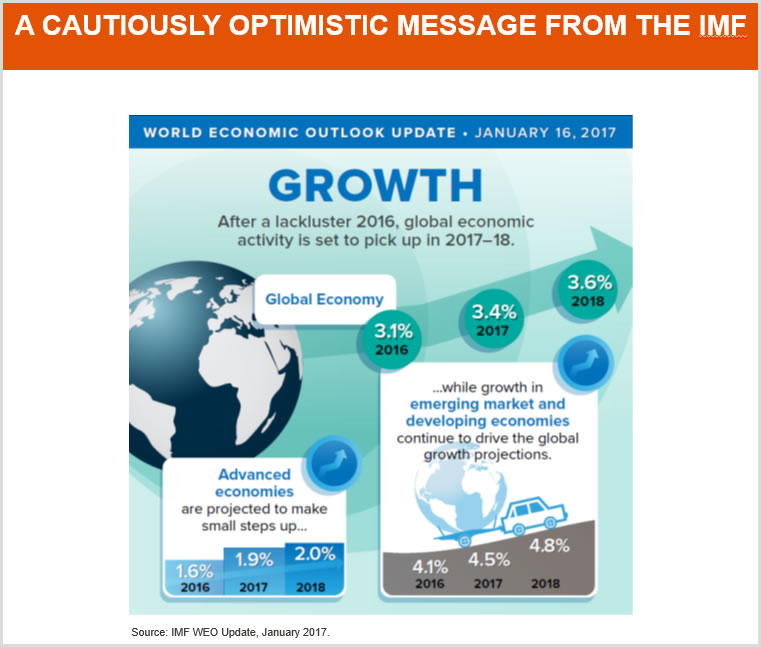 Steady as she goes (maybe): IMF updates its global outlook for ...